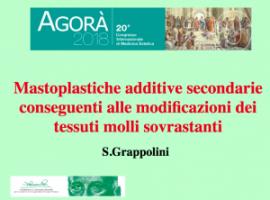 mastoplastiche additive secondarie